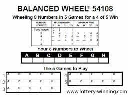 hot lotto balanced wheel combo