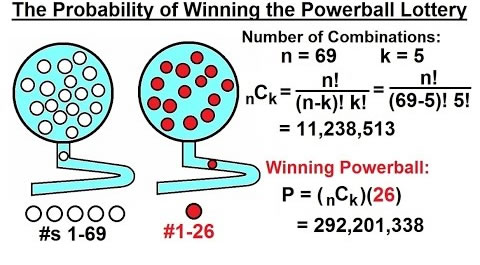 Formula To Predict Lottery Numbers